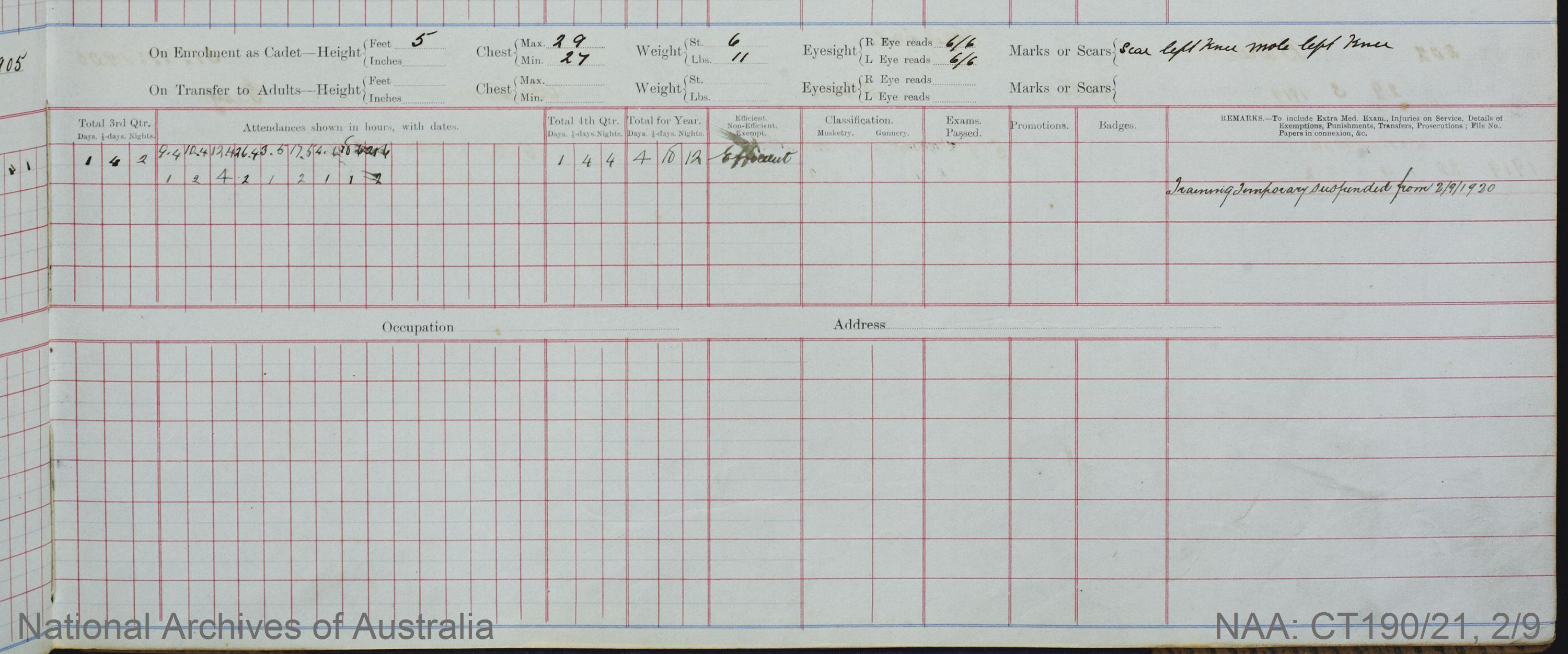 SURNAME - ROBERTS;  GIVEN NAME(S) - Neil Oliver;  OFFICIAL NUMBER - 299;  DATE OF BIRTH - 31 March 1905;  PLACE OF BIRTH - [Unknown];  NEXT OF KIN - [Unknown] ;  SERVICE/STATION - Port Fairy;  REGISTRATION DATE - 29 March 1919