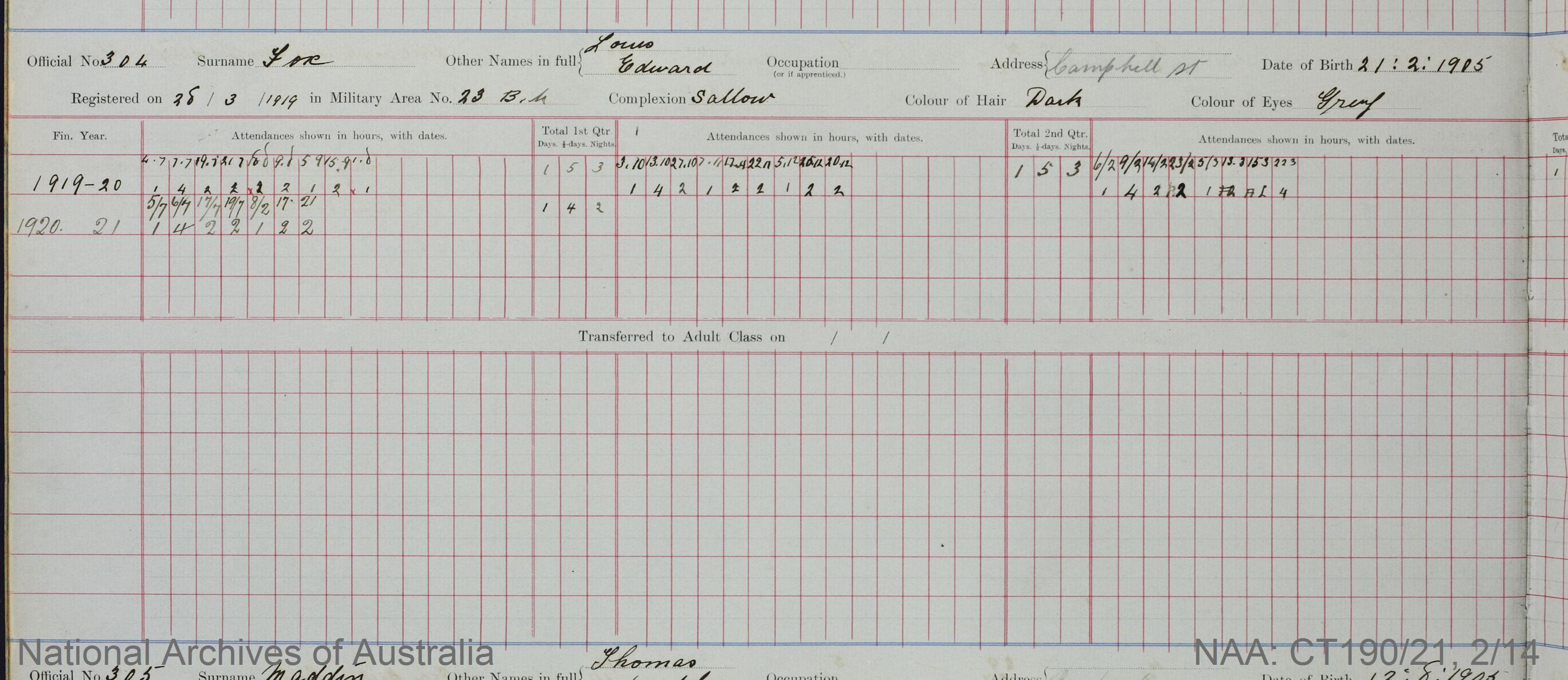 SURNAME - FOX;  GIVEN NAME(S) - Louis Edward;  OFFICIAL NUMBER - 304;  DATE OF BIRTH - 21 February 1905;  PLACE OF BIRTH - [Unknown];  NEXT OF KIN - [Unknown] ;  SERVICE/STATION - Port Fairy;  REGISTRATION DATE - 25 March 1919