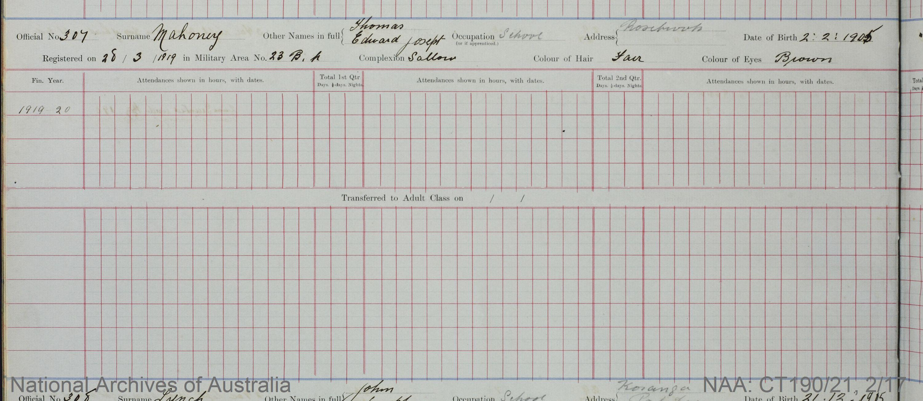 SURNAME - MAHONEY;  GIVEN NAME(S) - Thomas Edward Joseph;  OFFICIAL NUMBER - 307;  DATE OF BIRTH - 2 February 1905;  PLACE OF BIRTH - [Unknown];  NEXT OF KIN - [Unknown] ;  SERVICE/STATION - Port Fairy;  REGISTRATION DATE - 28 March 1919