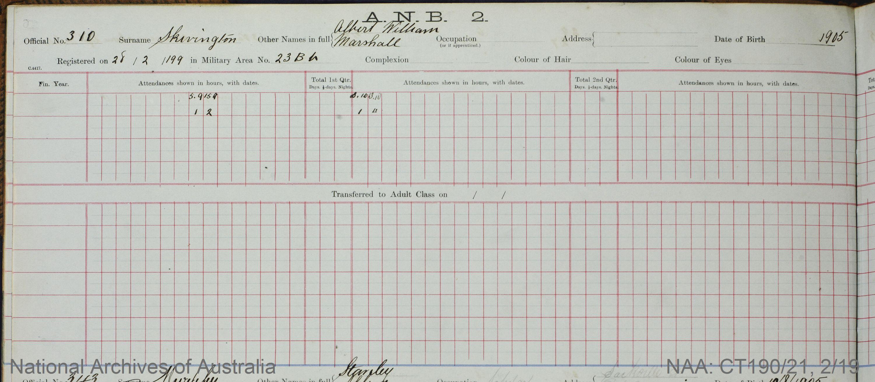SURNAME - SKIVINGTON;  GIVEN NAME(S) - Albert William Marsall;  OFFICIAL NUMBER - 310;  DATE OF BIRTH - 1905;  PLACE OF BIRTH - [Unknown];  NEXT OF KIN - [Unknown] ;  SERVICE/STATION - Port Fairy;  REGISTRATION DATE - 28 February 1919
