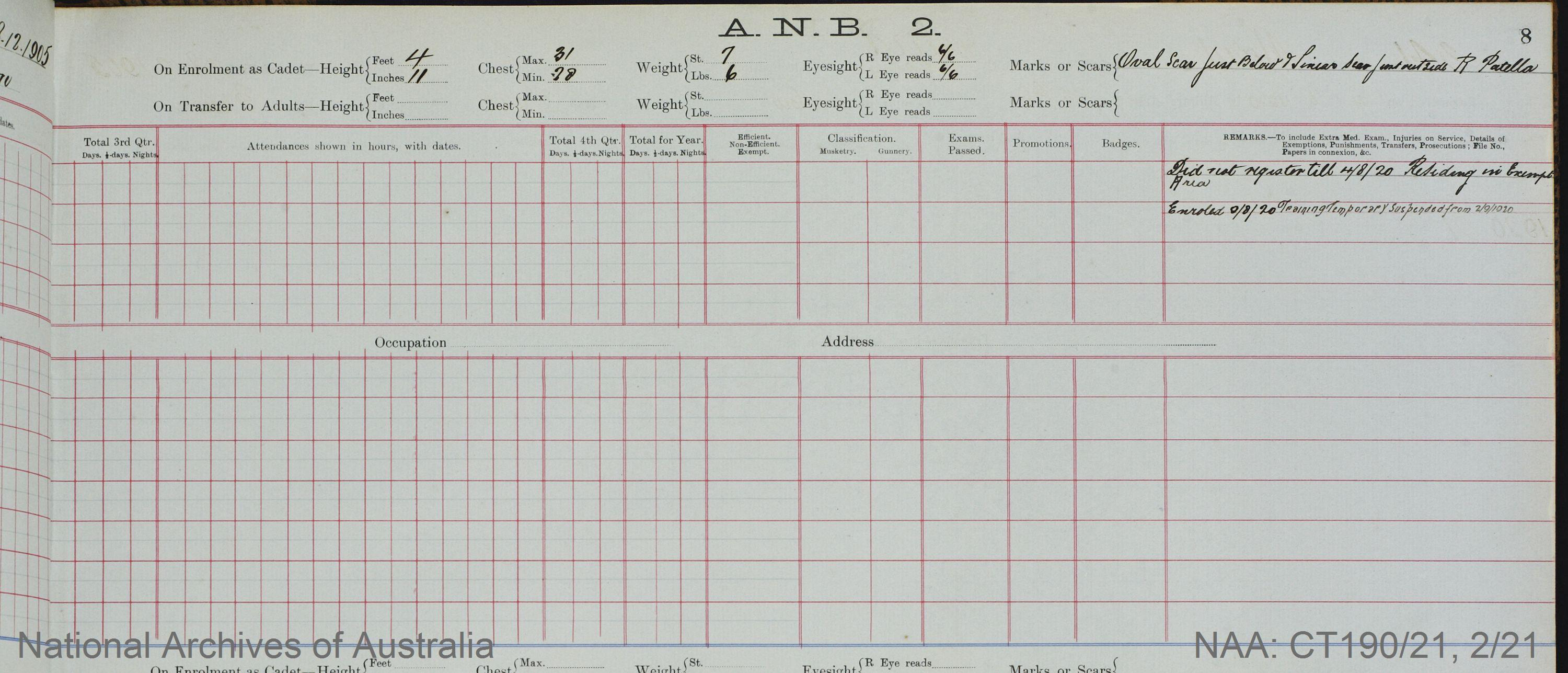SURNAME - WARD;  GIVEN NAME(S) - David John;  OFFICIAL NUMBER - 341;  DATE OF BIRTH - 28 December 1905;  PLACE OF BIRTH - [Unknown];  NEXT OF KIN - [Unknown] ;  SERVICE/STATION - Port Fairy;  REGISTRATION DATE - 4 August 1920