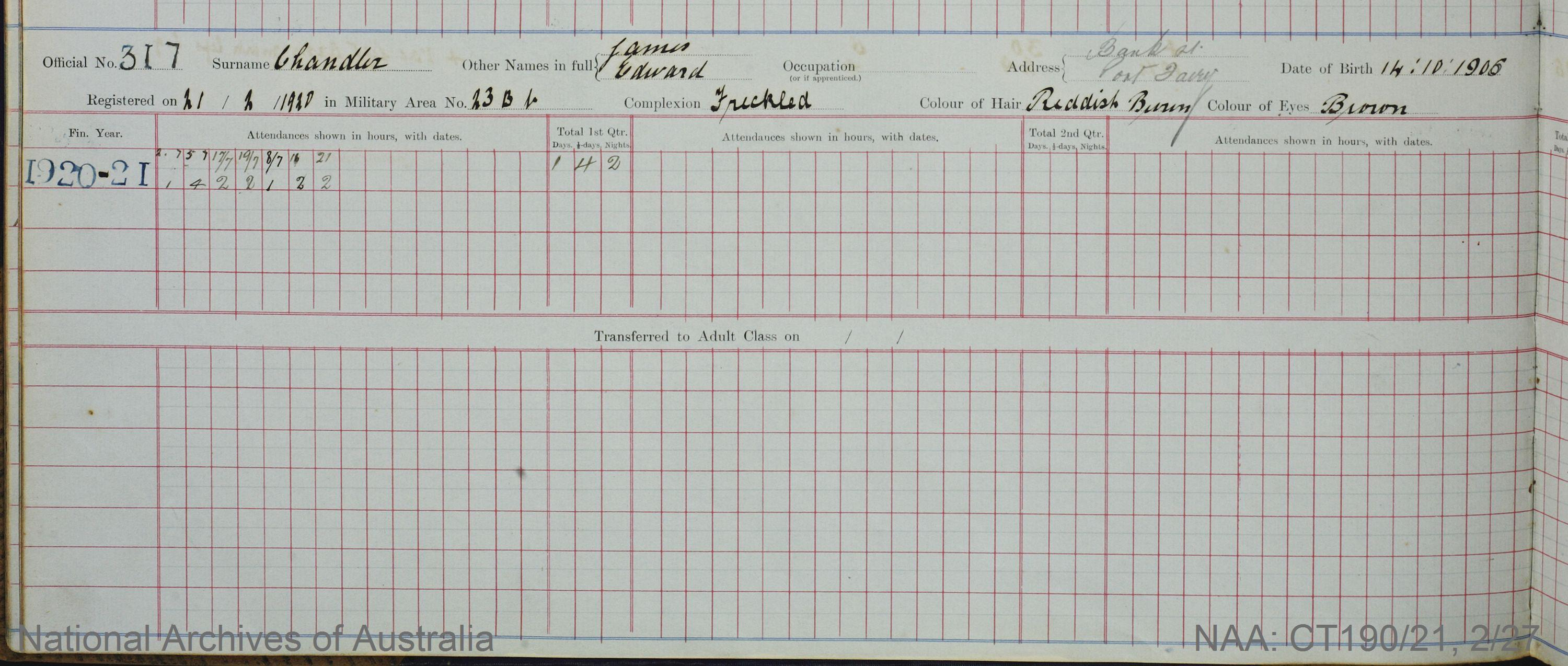 SURNAME - CHANDLER;  GIVEN NAME(S) - James Edward;  OFFICIAL NUMBER - 317;  DATE OF BIRTH - 14 October 1906;  PLACE OF BIRTH - [Unknown];  NEXT OF KIN - [Unknown] ;  SERVICE/STATION - Port Fairy;  REGISTRATION DATE - 21 February 1920