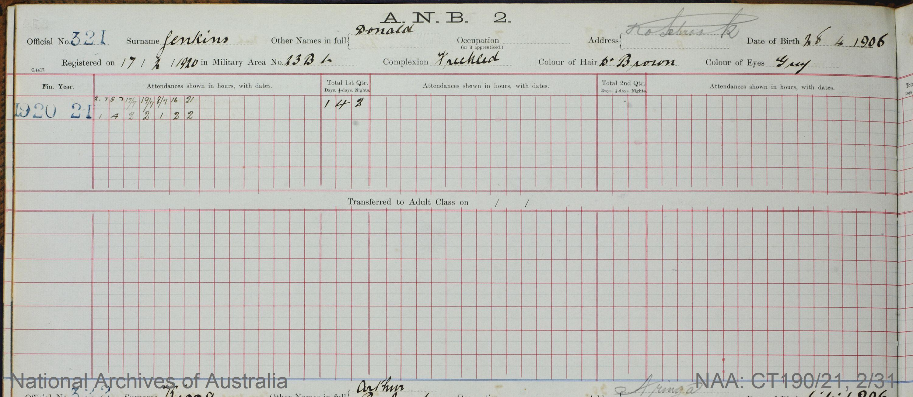 SURNAME - JENKINS;  GIVEN NAME(S) - Donald;  OFFICIAL NUMBER - 321;  DATE OF BIRTH - 28 April 1906;  PLACE OF BIRTH - [Unknown];  NEXT OF KIN - [Unknown] ;  SERVICE/STATION - Port Fairy;  REGISTRATION DATE - 17 February 1920