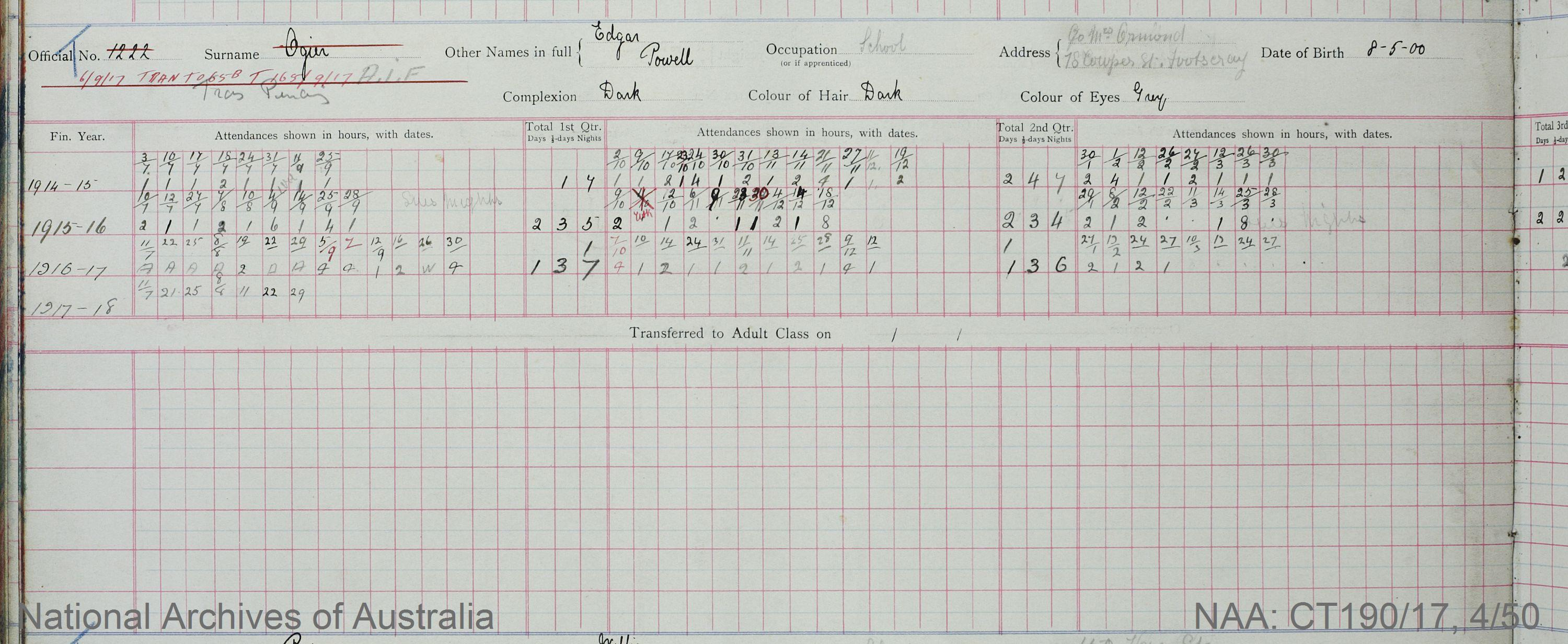 SURNAME - OGIER;  GIVEN NAME(S) - Edgar Powell;  OFFICIAL NUMBER - 1222;  DATE OF BIRTH - 8 May 1900;  PLACE OF BIRTH - [Unknown];  NEXT OF KIN - [Unknown] ;  SERVICE/STATION - Williamstown Victoria;  REGISTRATION DATE - 2 March 1914