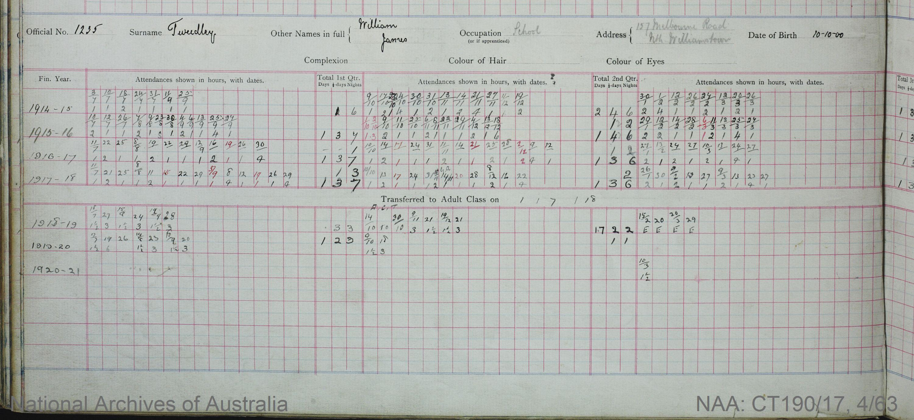 SURNAME - TWEEDLEY;  GIVEN NAME(S) - William James;  OFFICIAL NUMBER - 1235;  DATE OF BIRTH - 10 October 1900;  PLACE OF BIRTH - [Unknown];  NEXT OF KIN - [Unknown] ;  SERVICE/STATION - Williamstown Victoria;  REGISTRATION DATE - 2 March 1914